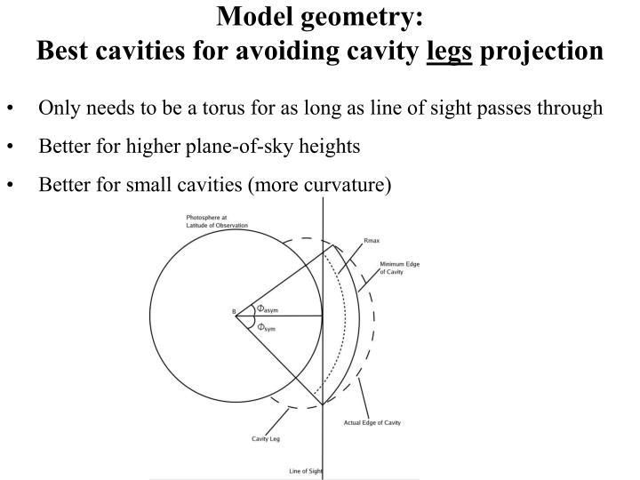 Model geometry: