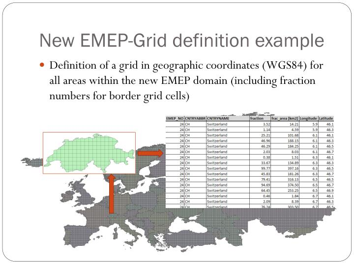 New EMEP-Grid definition example