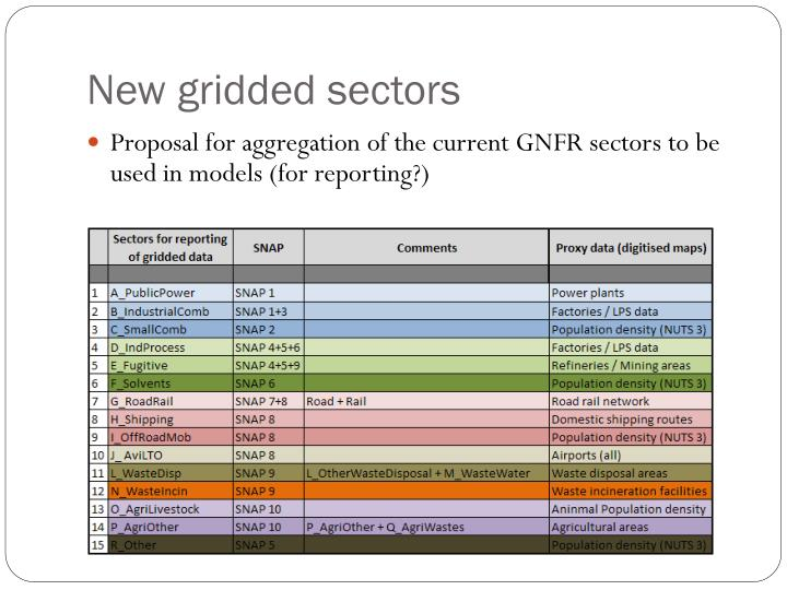 New gridded sectors