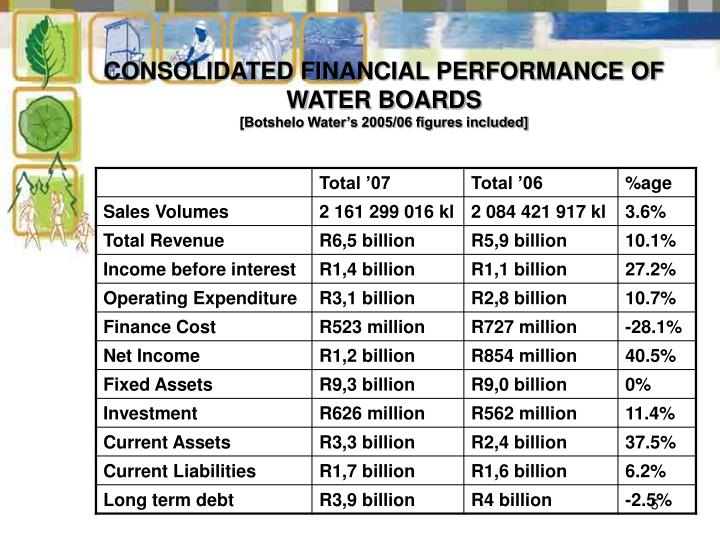 CONSOLIDATED FINANCIAL PERFORMANCE OF WATER BOARDS