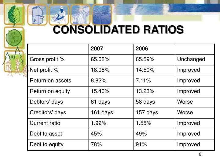 CONSOLIDATED RATIOS