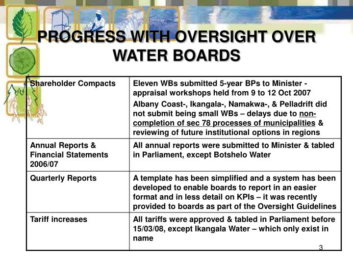 PROGRESS WITH OVERSIGHT OVER WATER BOARDS