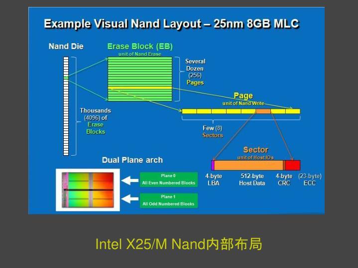 Intel X25/M Nand