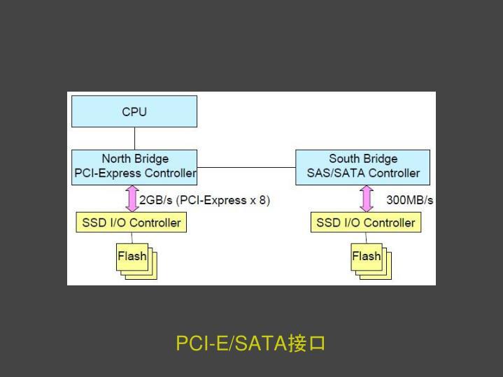 PCI-E/SATA