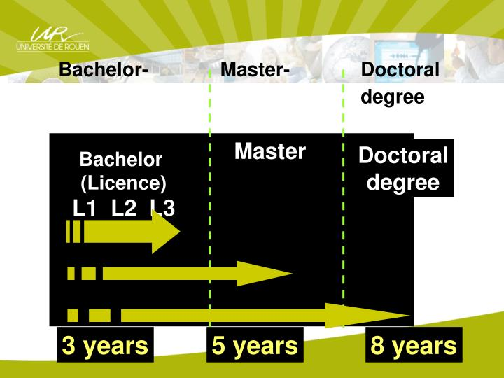 Bachelor-   Master-    Doctoral degree