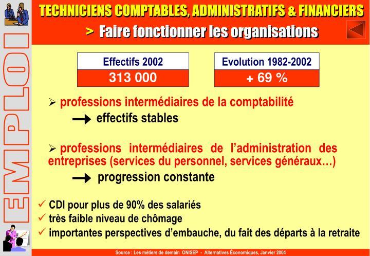 TECHNICIENS COMPTABLES, ADMINISTRATIFS & FINANCIERS