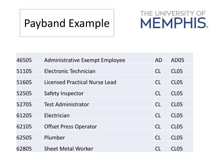 Payband