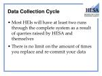 data collection cycle