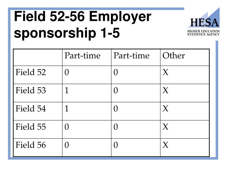 Field 52-56 Employer sponsorship 1-5