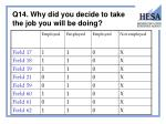 q14 why did you decide to take the job you will be doing1