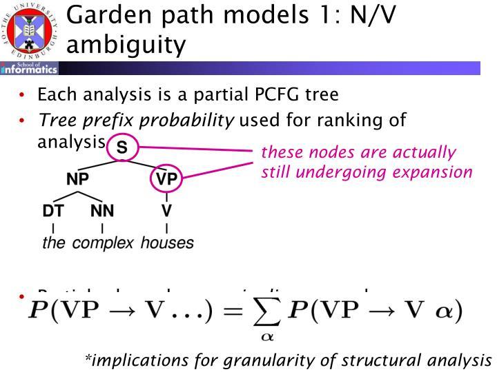Garden path models 1: N/V ambiguity
