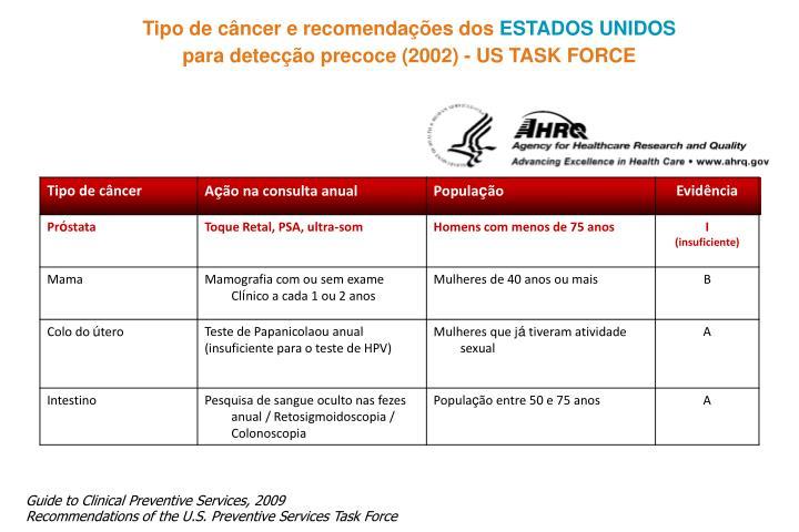 Tipo de câncer e recomendações dos