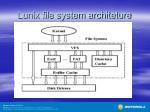 lunix file system architeture