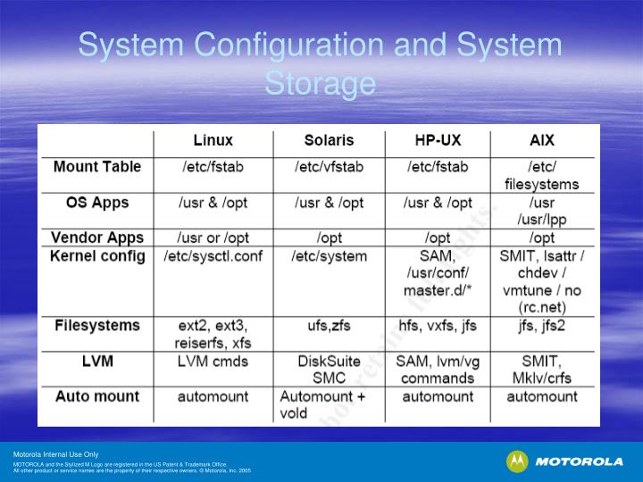 System Configuration and System Storage