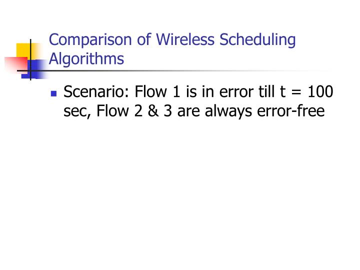 Comparison of Wireless Scheduling Algorithms