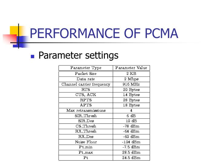 PERFORMANCE OF PCMA