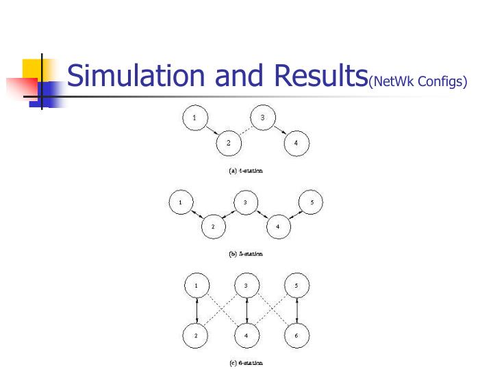 Simulation and Results