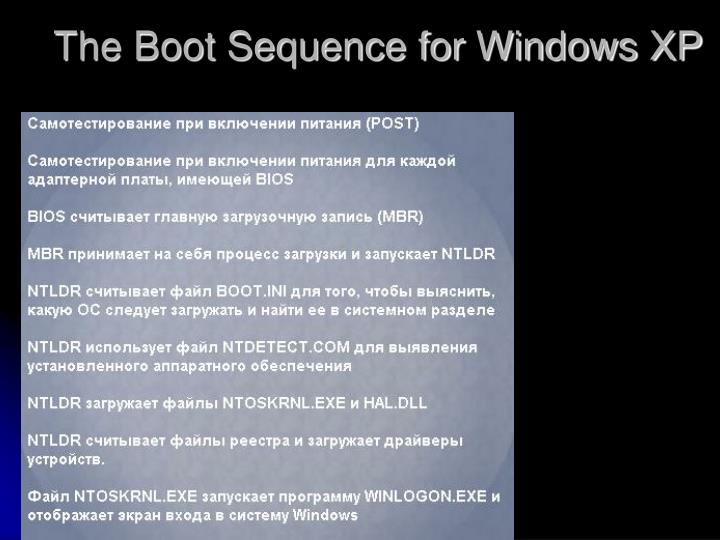 The Boot Sequence for Windows XP