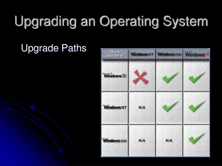 Upgrading an Operating System