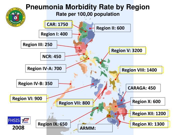 Pneumonia Morbidity Rate by Region