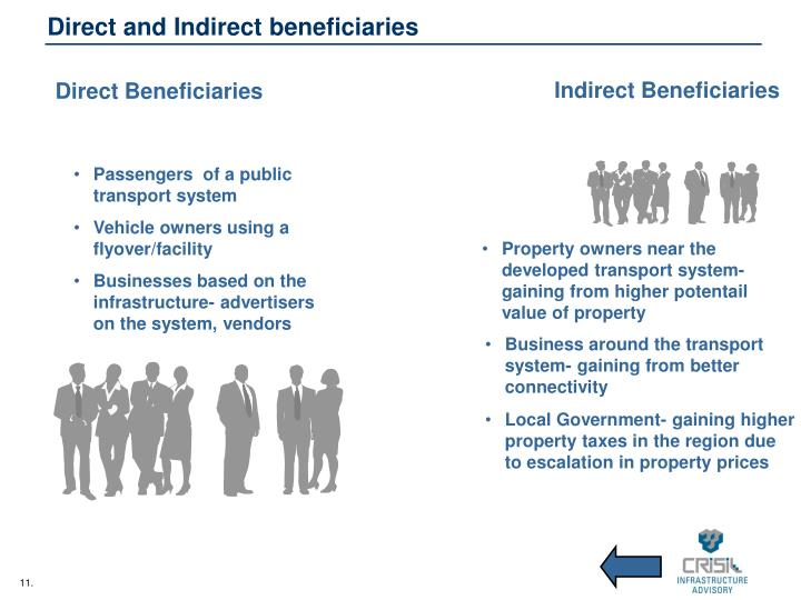Direct and Indirect beneficiaries