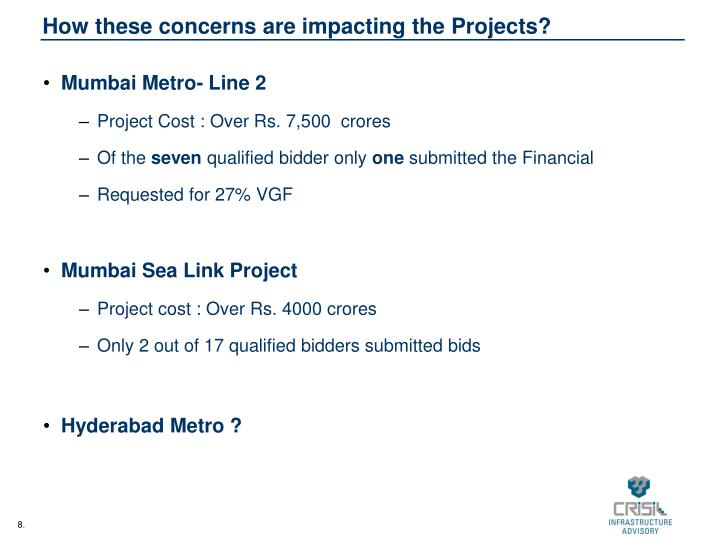 How these concerns are impacting the Projects?
