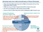 unlocking value from indirect beneficiaries in pimpri chinchwad