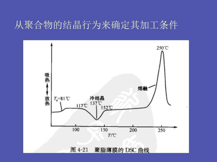从聚合物的结晶行为来确定其加工条件