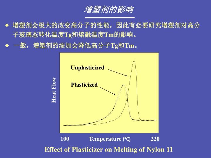 增塑剂的影响