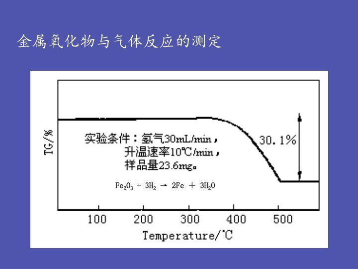 金属氧化物与气体反应的测定