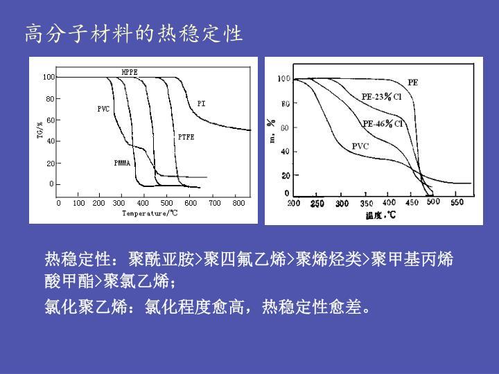 高分子材料的热稳定性
