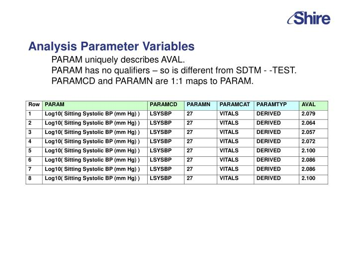 Analysis Parameter Variables
