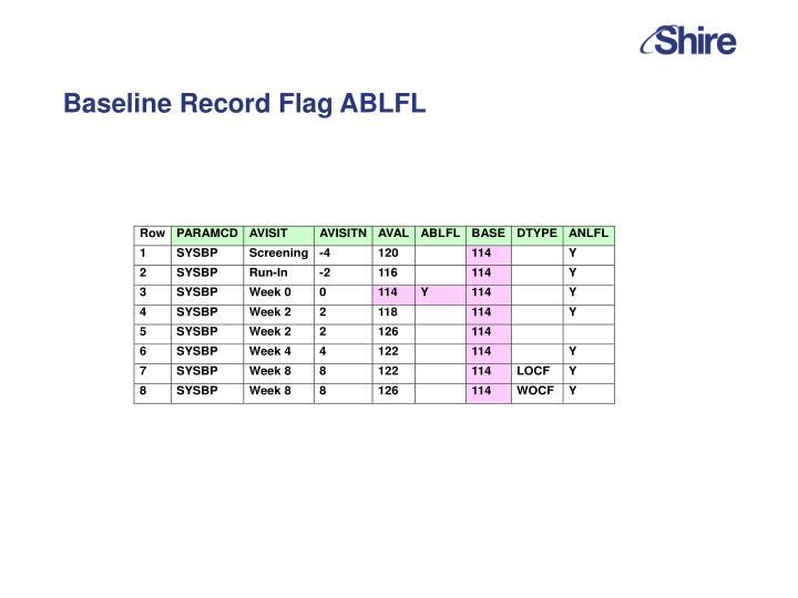 Baseline Record Flag ABLFL