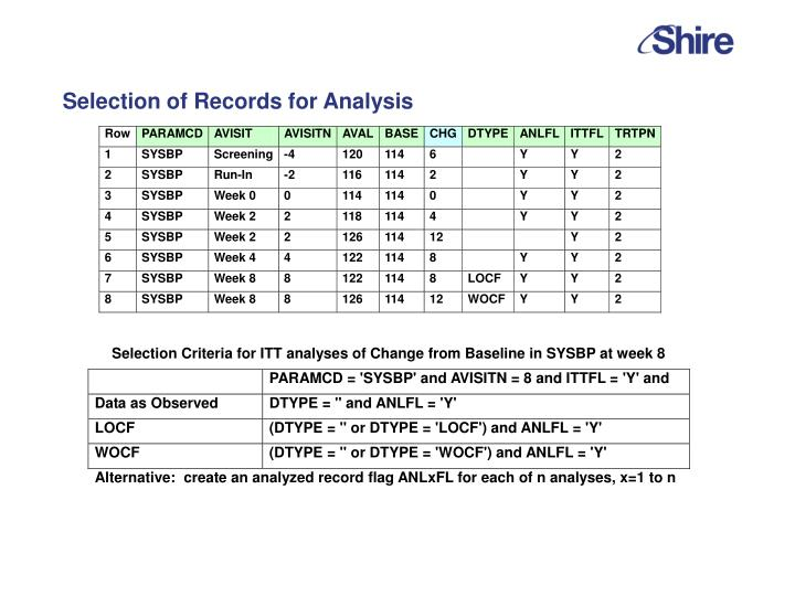 Selection of Records for Analysis