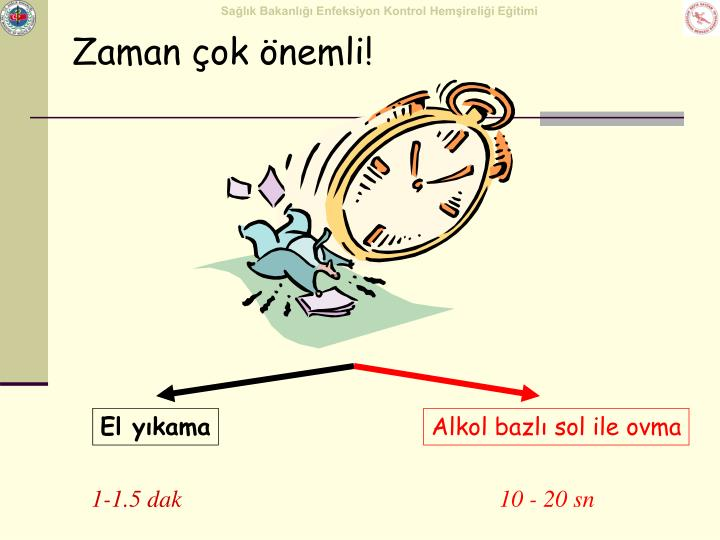 Zaman çok önemli!