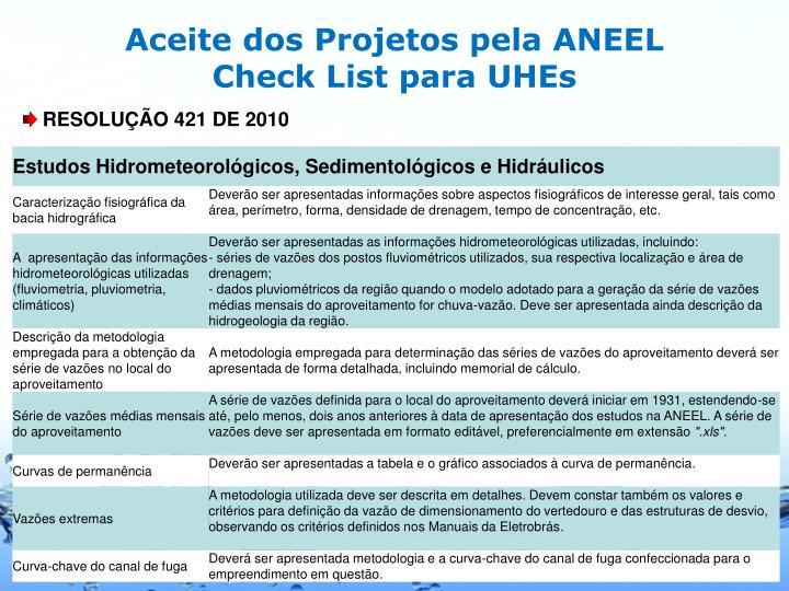 Aceite dos Projetos pela ANEEL