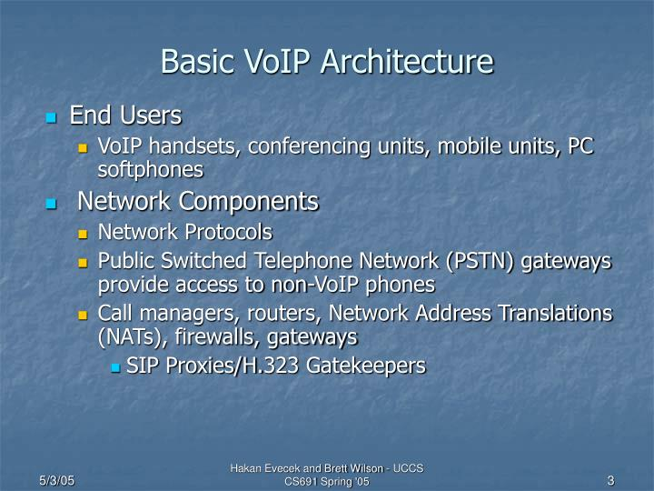 Basic voip architecture