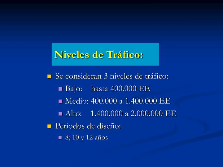 Niveles de Tráfico: