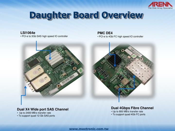 Daughter Board Overview