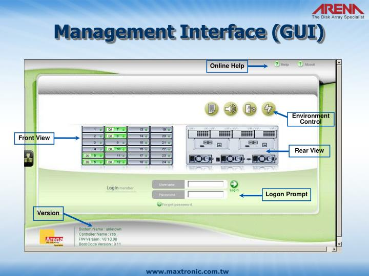 Management Interface (GUI)