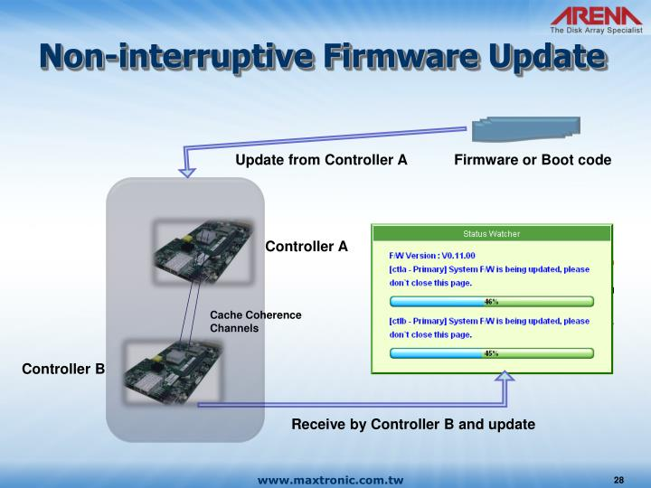 Non-interruptive Firmware Update