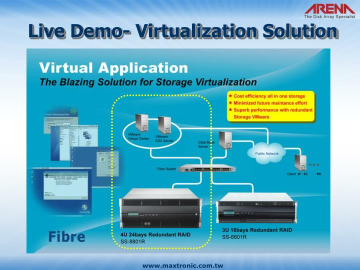 Live Demo- Virtualization Solution