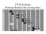 cy 03 e series prototype builds key testing dates