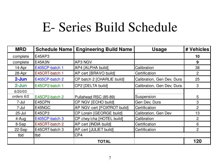 E- Series Build Schedule