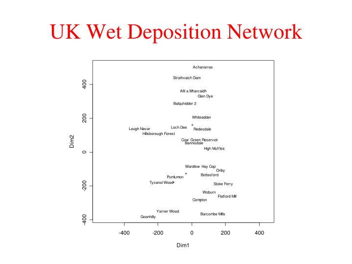 UK Wet Deposition Network