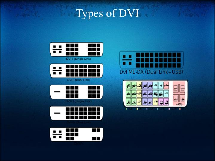 Types of DVI