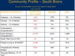 community profile south bronx source nycdohmh community health profiles 2005 per 100 000
