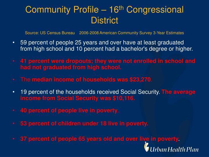 Community Profile – 16