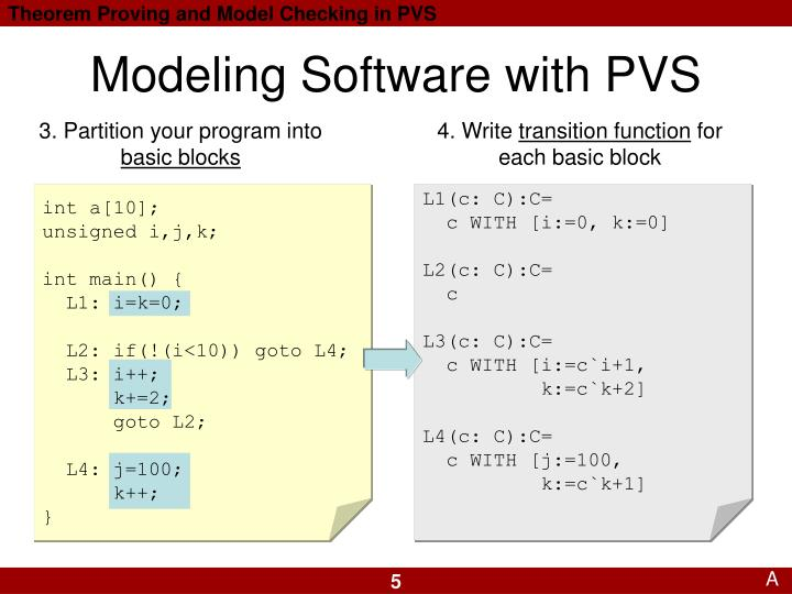 Modeling Software with PVS
