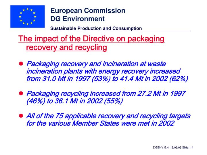 The impact of the Directive on packaging recovery and recycling
